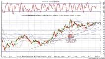 تحليل السوق السعودي/ أهداف سهم المعدنية /ابتداءا من جلسة الثلاثاء 06 شوال 1434