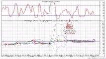 تحليل السوق السعودي من كابيتول أكادمي /سهم تهامة/ ابتداءا من الأحد 11 شوال 1434
