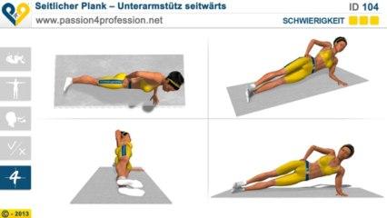 Seitlicher Plank – Unterarmstütz seitwärts