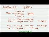 FSc Chemistry Book1, CH 3, LEC 1: Properties
