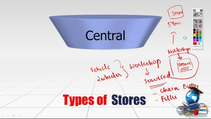 4 Material Storage - Theory