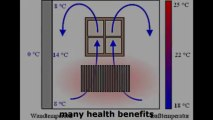 Infrared Panel Heaters:Most Efficient Electric Heater infrared panel heaters