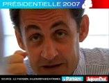 Présidentielle 2007 - Sarkozy face aux lecteurs du Parisien : Chirac vous soutient'il en échange de son immunité judiciaire?