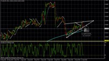 Analyse Technique FOREX USD/CHF du 11 Septembre