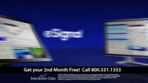 eSignal Trading Platform – Setting up Day Trading Charts