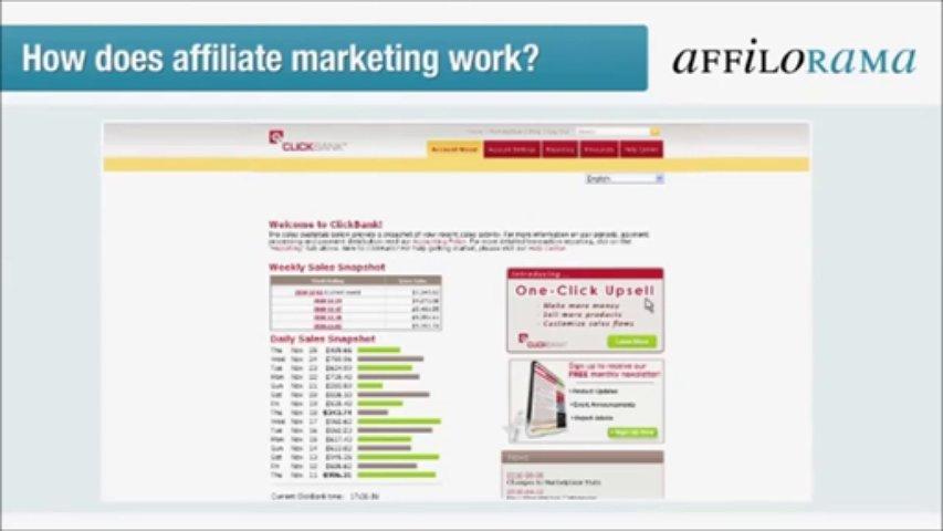 Affiliate Marketing Programs | How Does Affiliate Marketing Work | Affilorama
