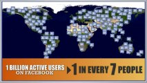 FB Influence - FB Influence, Your All Inclusive Guide to Facebook Marketing