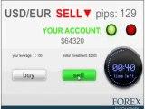 Forex Forex Automoney Demo Account Make $145,860 in Profit 1 Minute