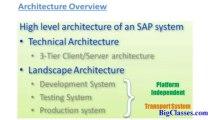 SAP ABAP Online Training | SAP ABAP Video Tutorials