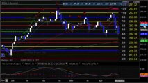 Forex Trendy-Stock Trading  Market Preview for 4 18 2013   Forex Trading Tutorials