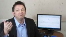 Forex Replicator  Forex Easy Pips And Forex Currency Trading Strategy