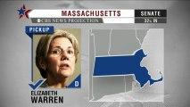 CBS News projects: Elizabeth Warren wins Mass. Senate race