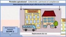 Périmètre opérationnel : cas des collectivités / Patrimoine et compétences