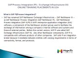 SAP Process Integration (PI)  Exchange Infrastructure (XI) training online in usa@magnifictraining.com