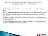 SAP Process Integaration PI Exchange Infrastructure XI technical training in australia@magnifictraining.com