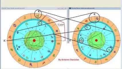 Scuola di Astrologia.Diapositiva scomparsa Luciano Pavarotti