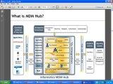 Informatica MDM Online Training|Informatica MDM Training|Siperian MDM Hub Training|Online Informatica MDM Training|Informatica Data Qality(IDQ) Training