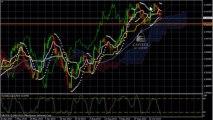 capitol news 31-10-2013 GBP-USD
