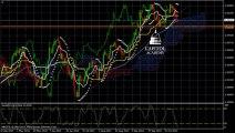 Capitol News GBP USD 31-10