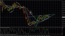 capitol news 05-11-2013 GBP-USD