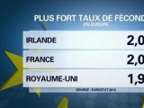 Tour d'Europe: la France, vice-championne du taux de fécondité -11/11