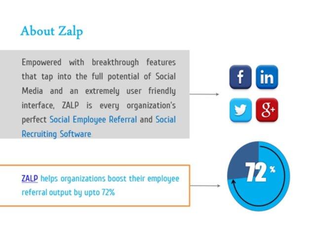 Employee Referral Program : Zalp