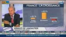 Arnaud de Langautier VS Thierry Sarles: La crédibilité de la France n'est pas entamée, dans Intégrale Placements – 14/11 1/2