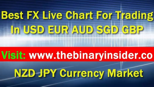 Best free forex charts