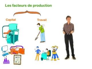 1.1 Les facteurs de production