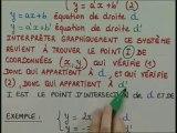 Les droites associées aux équations