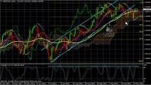 capitol news 20-11-2013 GBP-USD