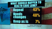 CBS News poll: 43 percent of Americans want Affordable Care Act repealed