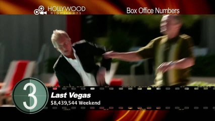 HOLLYWOOD HIGHLIGHTS - Top 5 Movies of The Weekend - November 15-17, 2013