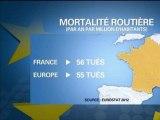 Tour d'Europe: la France, dans la moyenne européenne en termes de mortalité routière - 21/11
