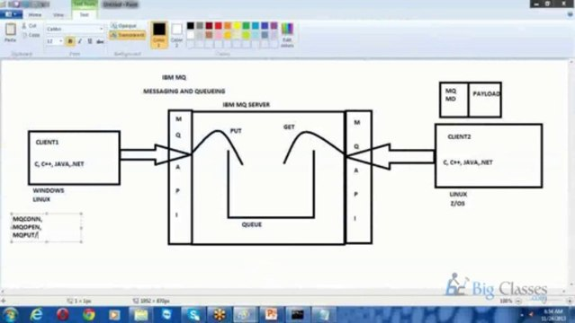 IBM MQ Online Training | MQ Series Video Tutorials