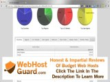 Podcasting Tutorial - Video 4: Web and Media Hosting