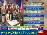 KhabarNaak (Bilawal Bhutto) - 7th December 2013