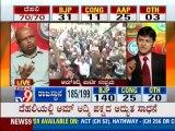 TV9 Live: Delhi, Madhya Pradesh, Rajasthan & Chhattisgarh Assembly Elections 2013 Results - Part 11