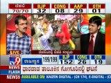TV9 Live: Delhi, Madhya Pradesh, Rajasthan & Chhatisgarh Assembly Elections 2013 Results - Part 21