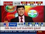 TV9 Live: Delhi, Madhya Pradesh, Rajasthan & Chhatisgarh Assembly Elections 2013 Results - Part 22