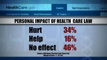 CBS News poll: Americans still have doubts about Obamacare