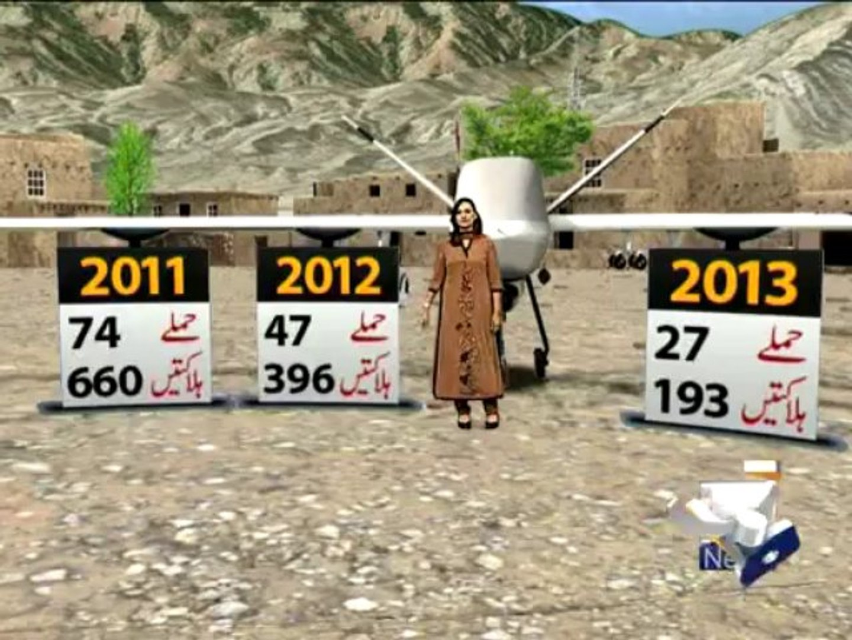 Drone Attacks Pakistan 2013-30 Dec 2013