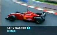 Michael Schumacher Crash - 1996 F1 Monaco Grand Prix
