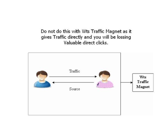 How to Outsmart Traffic Exchange Websites