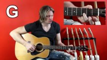 Online Guitar Chords - Open Chords 1 - Free Guitar Lessons