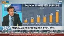 Panorama des flux des ETF en décembre et en 2013: David Benmussa, dans Intégrale Bourse - 15/01