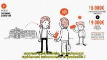 Agefiph : Alternance Idées reçues version sous-titrée