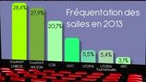 Le bilan 2013 des cinémas à Toulouse