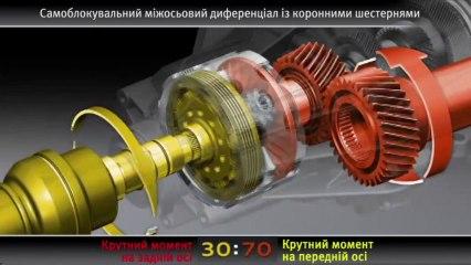 Премиум-технологии. Audi Quattro. Выпуск 1.