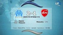 OM 2-1 Valenciennes : les stats du match